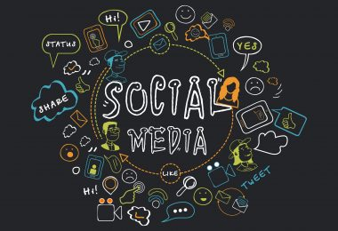 Best Social Media Marketing